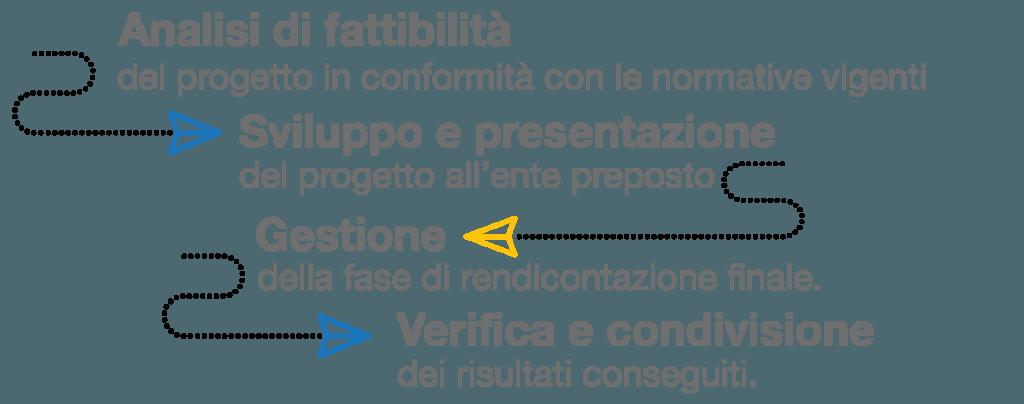 Servizi - Gruppo Del Barba Consulting