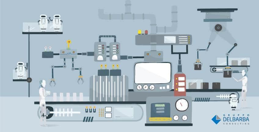 iperammortamento innovative impresa 4.0 produzione processi macchinari